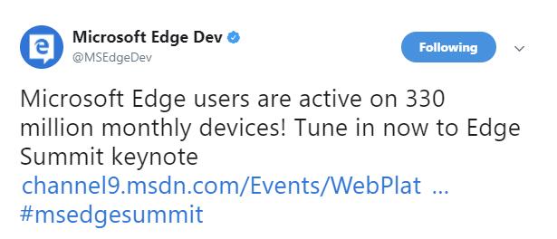 Microsoft Edge的使用率在一年内翻了一番