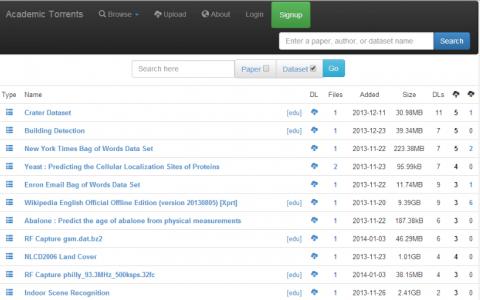 学术洪流通过BitTorrent提供数据集和论文