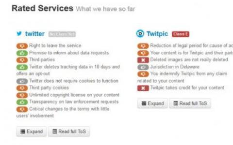 两个服务条款ToS摘要和评级网站