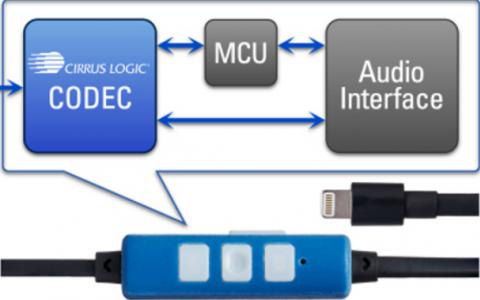 Cirrus Logic推出用于闪电耳机的开发套件