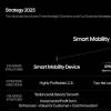 现代汽车到2025年将转型为具有两个支柱的智能移动解决方案提供商
