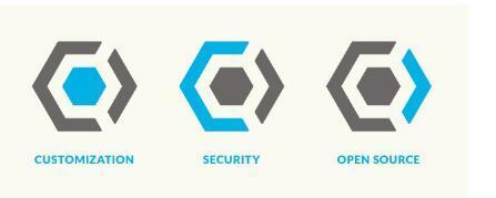 Cyanogen与Kondik断绝关系 搬到阳光明媚的加利福尼亚