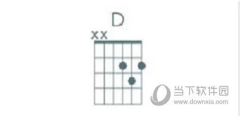 教大家Guitar Pro 7如何显示和弦图的方法