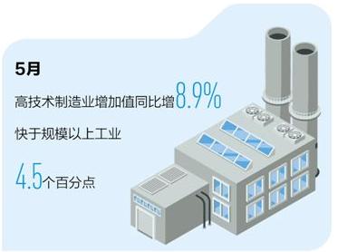 和TCL武汉华星一样一批高新技术企业逆势成长