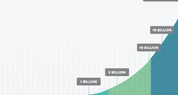 GooglePlay的应用下载量突破250亿