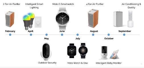 摩托罗拉智能手表将于2021年问世预计将在Wear OS上运行