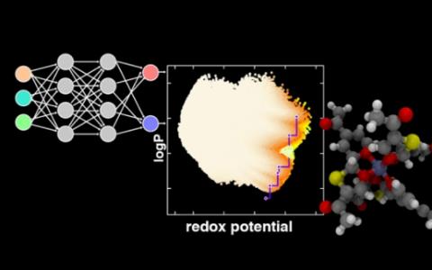 神经网络有助于优化寻找新材料