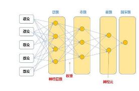 极简机器学习算法可从极少的数据中分析图像