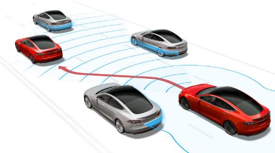 特斯拉实现无雷达新模型将切换到基于摄像头的自动驾驶仪