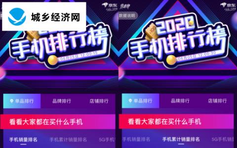 京东618手机混战稳中求胜:荣耀Play3连续斩获单品累计销量冠军
