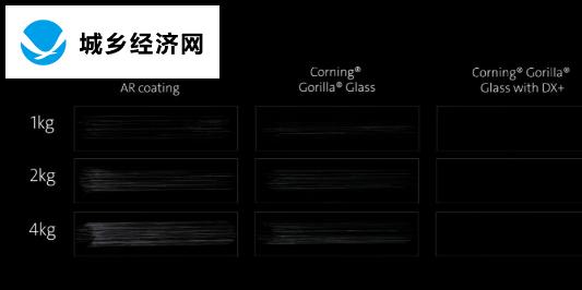 康宁最新款大猩猩玻璃适用于智能手机相机
